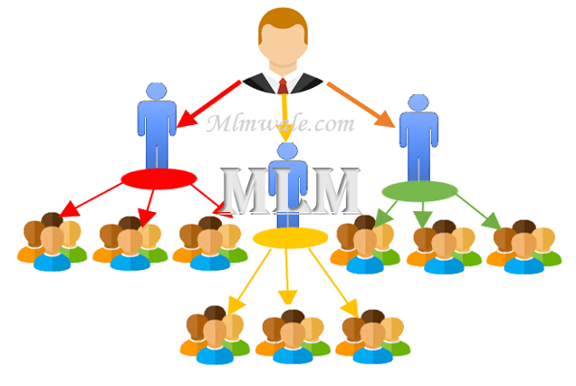 How-MLM-works?  how to choose the right mlm company