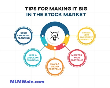 Tips and tricks for share market investment